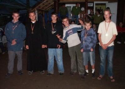 2007_1_grupki12